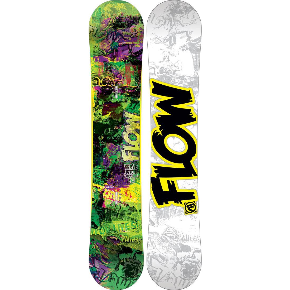 L 39 endroit o j 39 ai d nich le snowboard pas cher de mes r ves - Dommage ouvrage pas cher ...