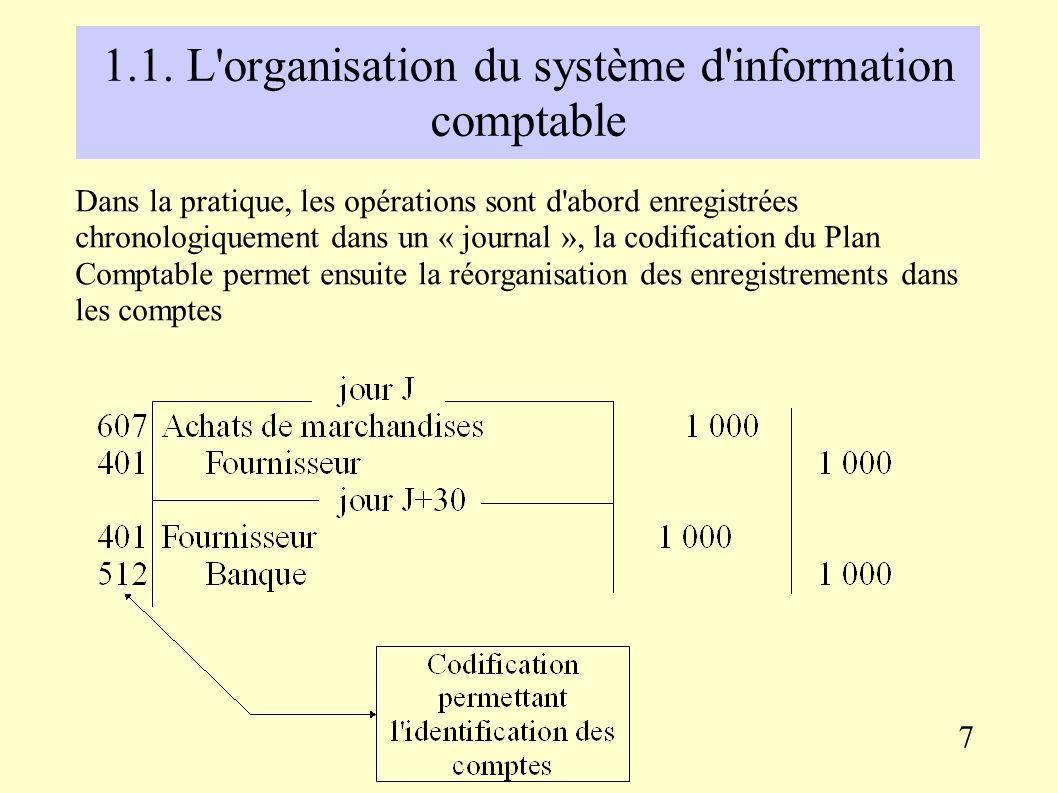 Information comptabilité : des outils qui changeront votre perception des choses